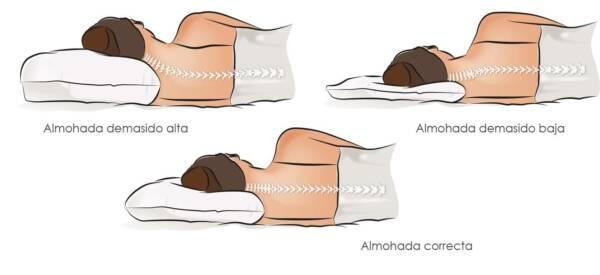 dormir con almohada muy baja